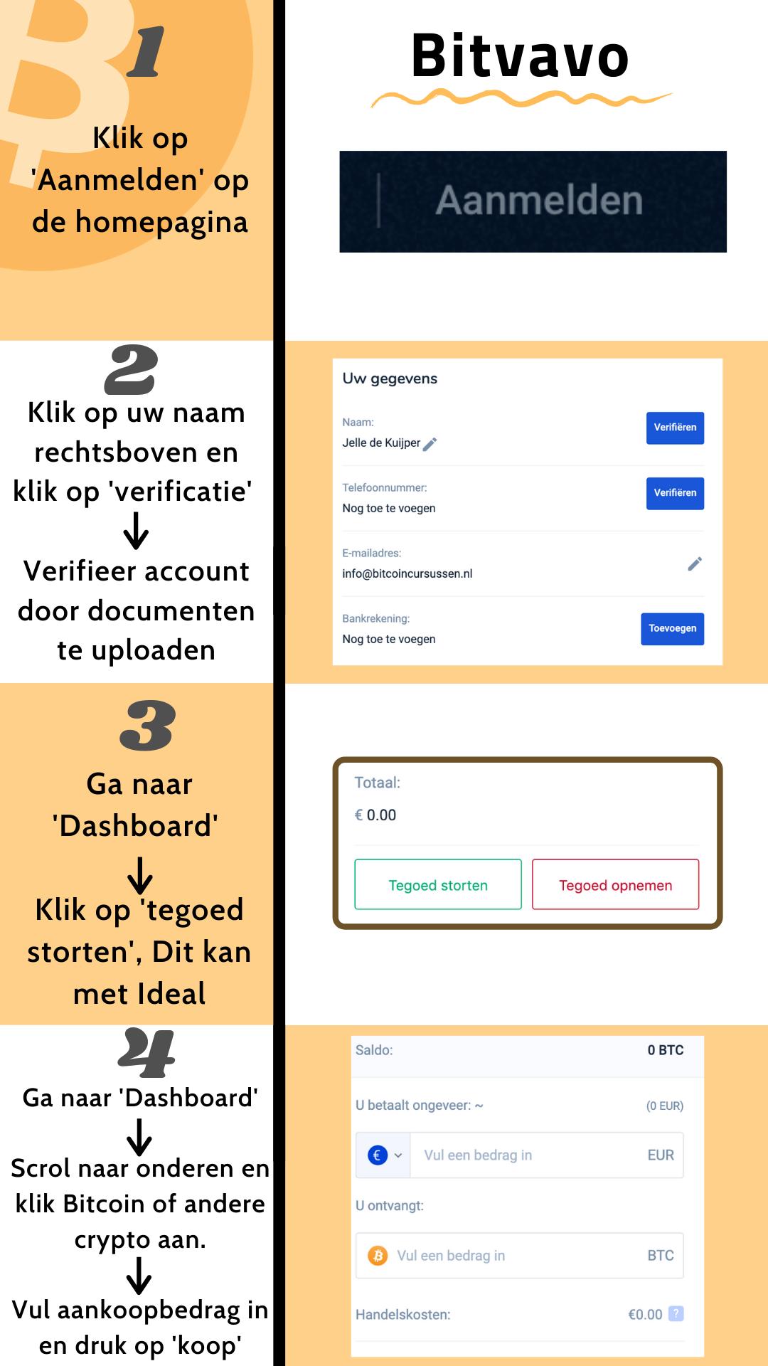 Hoe maak je een Bitvavo account